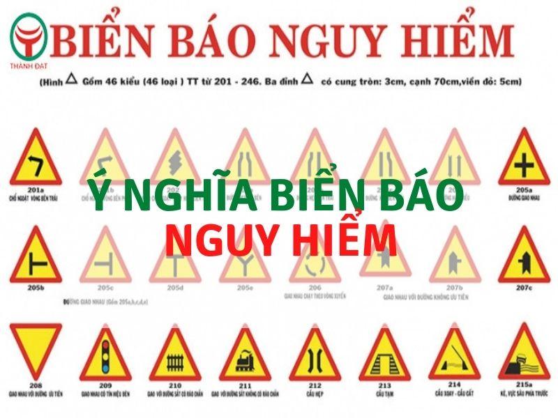 Các loại biển báo giao thông thông báo nguy hiểm